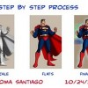 step by step copy